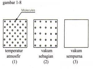 gambar 1-8
